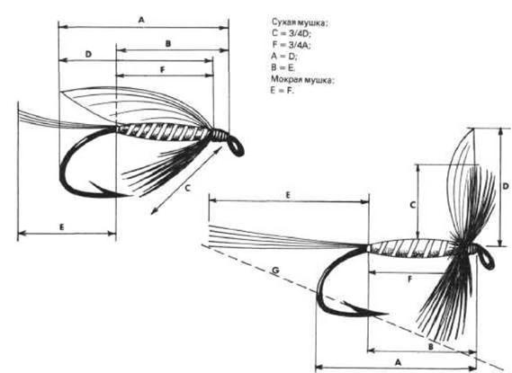 Муха схема вязания крючком 20